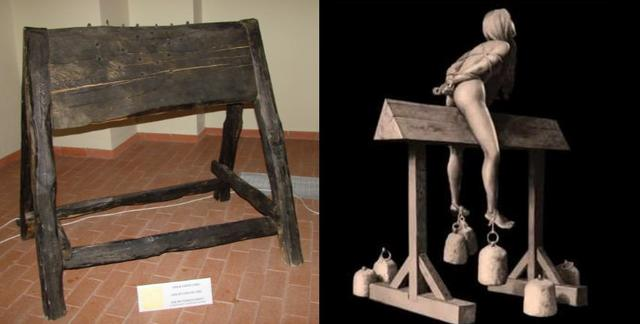Top 10 Most Brutal Torture Methods From History