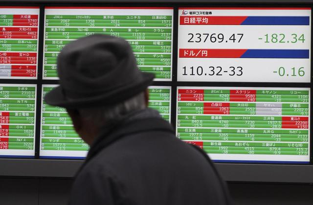 Asian shares track weakness on Wall St  China shares higher 国际 蛋蛋赞 c2cb44773