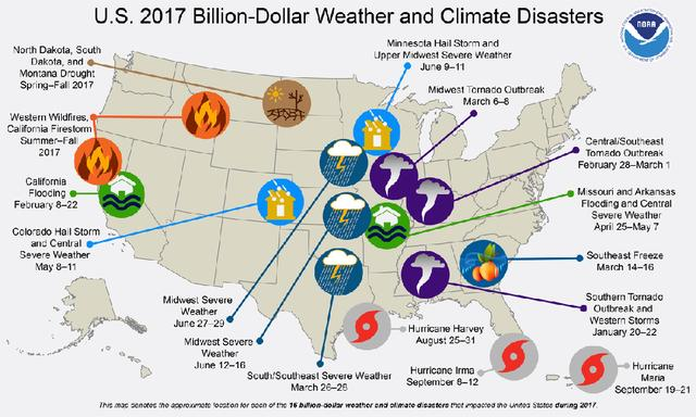the importance of storms in weather and climate in the united states Researchers who study severe weather and climate 2016 — the effects of climate change will likely cause smaller but stronger storms in the united states.