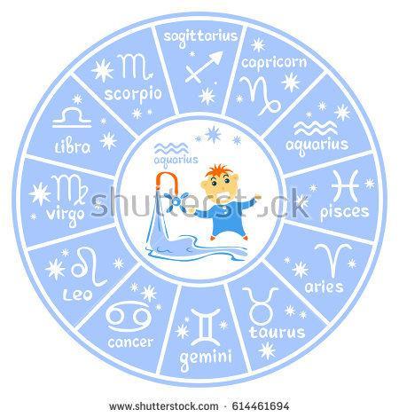 Socially awkward zodiac signs ranked