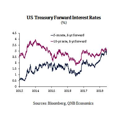 Should We Worry About A U S  Recession?_国际_蛋蛋赞