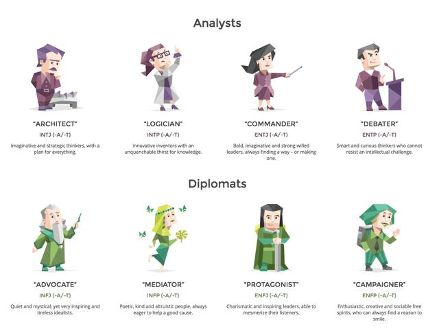 21 Ways To Understand Yourself A Tiny Bit More_国际_蛋蛋赞