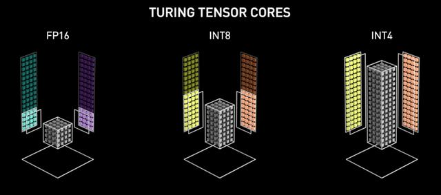 NVIDIA Announces Tesla T4 Based on Turing GPU for Inferencing – 65