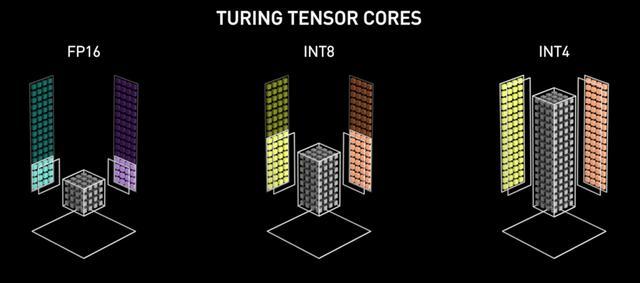 NVIDIA Announces Tesla T4 Based on Turing GPU for
