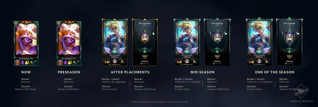 Upcoming Border Changes Benefit Ranked League of Legends