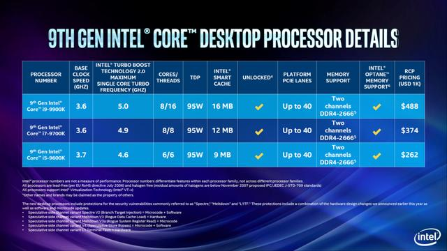 Intel Core i9-9900K 8 Core and 16 Thread 5 0 GHz CPU Review