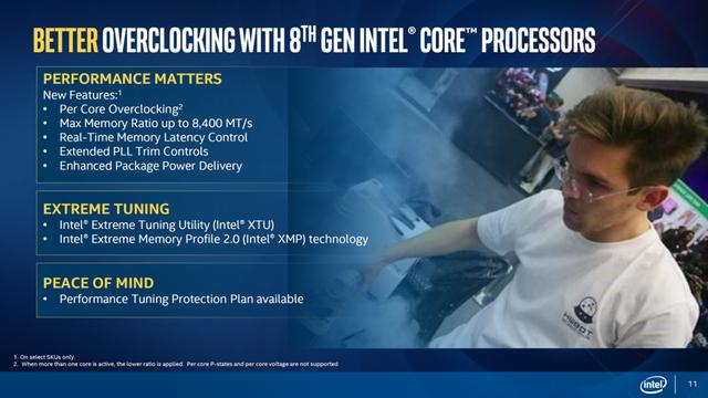 Intel Core i9-9900K 8 Core and 16 Thread 5 0 GHz CPU Review Ft