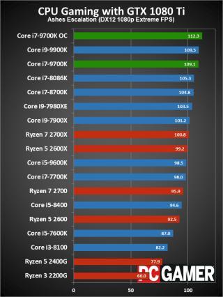 Intel Core i7-9700K review_国际_蛋蛋赞