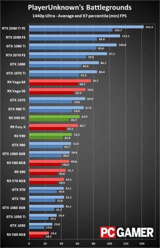 AMD Radeon RX 590 review_国际_蛋蛋赞