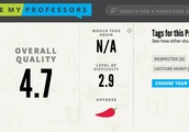 """RateMyProfessors.com Is Dropping The """"Hotness"""" Rating After Professors Called It Sexist"""