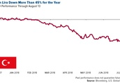 Time for Contrarians to Get Bullish on Gold