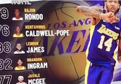 Every NBA Starting Lineup's 2K19 Ratings Revealed