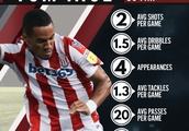 76% pass success rate: the Stoke City star that needs to improve quick