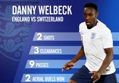 Welbeck's performance for England was the same old story and proves why he can't get a chance at Ars