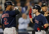 Red Sox hammer Yankees, clinch AL East title
