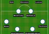 How Tottenham Hotspur could line up against Brighton & Hove Albion