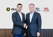 Ola raises $300M as part of a new electric vehicle partnership with Hyundai and Kia