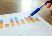 The path from predictive to prescriptive analytics