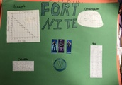 Fortnite Has Invaded the Modern American Classroom Like No Other Game