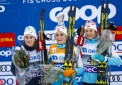 Norway Nordic Skiing WCup