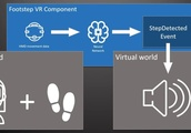 Detecting User Steps in VR with UE & Neural Networks