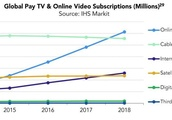 There are now more people streaming than cable subscribers, MPAA says