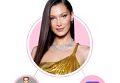 Bella Hadid's Net Worth is Huge Thanks to Her Modeling Career