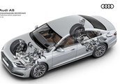 Audi A8 Gets Predictive Suspension Tech For Silky Smooth Ride