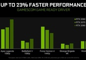 NVIDIA to Add Ultra-Low Latency Mode, New Sharpen Filter for Freestyle, Integer Scaling; Gamescom Ga