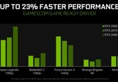 Nvidia's new GPU driver promises big performance gains and new features