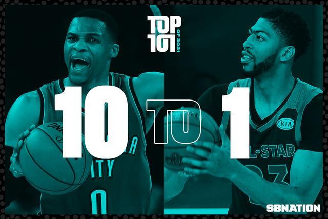 moins cher c0676 1e407 Classement des joueurs de la NBA: Qui sera le meilleur ...