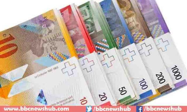 Les Monnaies Les Plus Cheres Du Monde 2018 Tb Economie