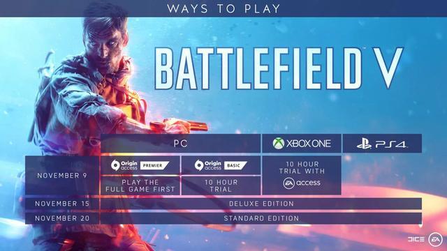 battlefield 5 leitfaden
